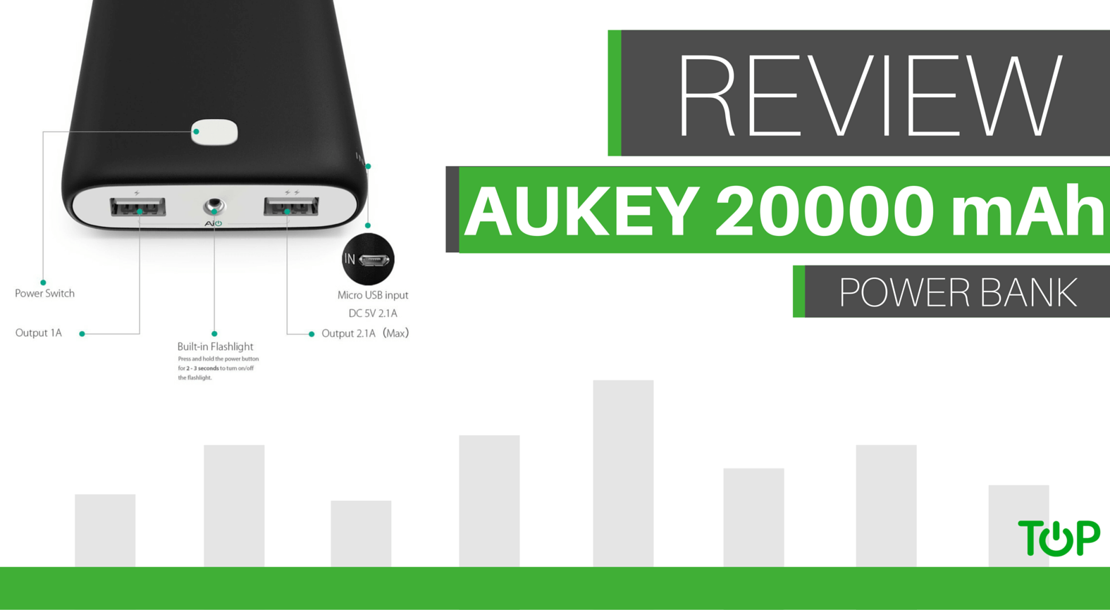 review-aukey-20000-mah