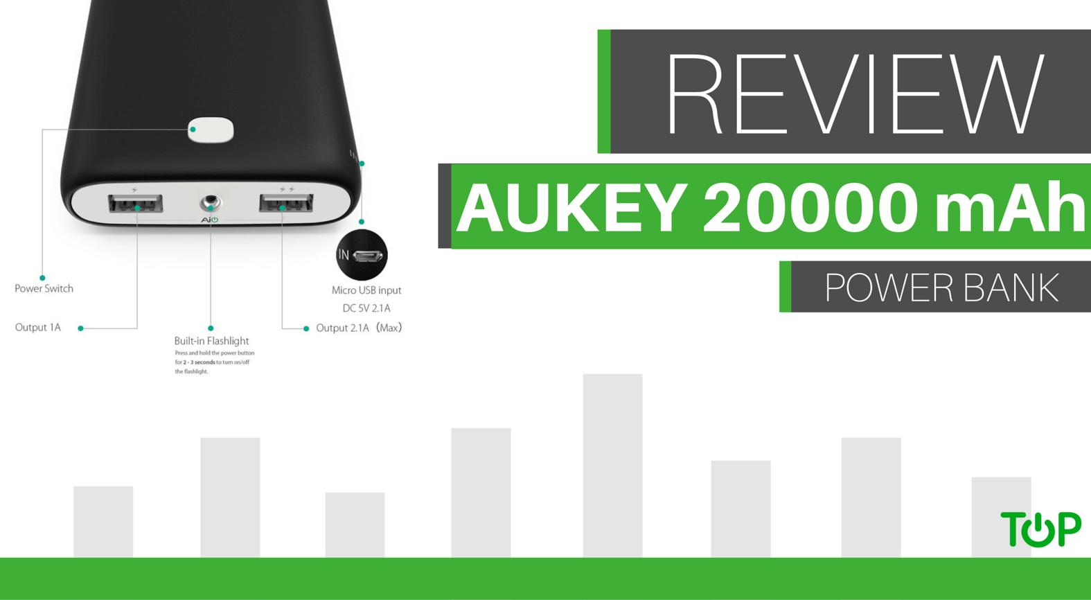 Análisis del Power Bank de 20000 mAh de Aukey