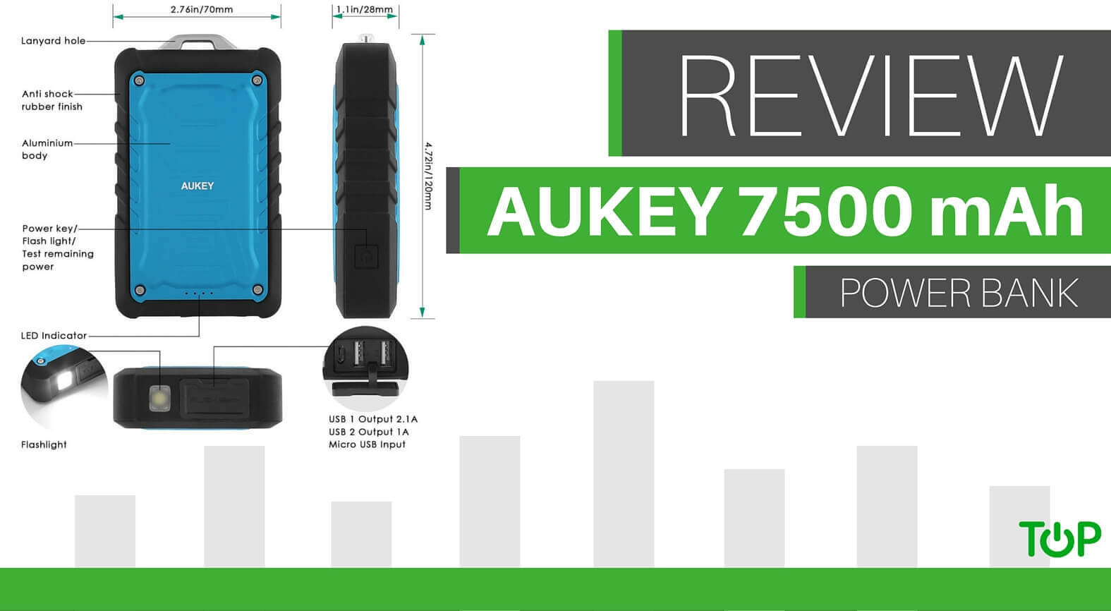 review-aukey-7500-mah