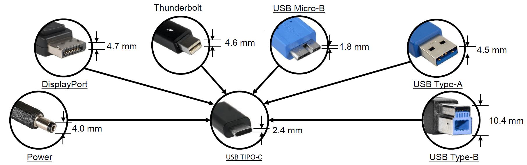 usb c conector versatil