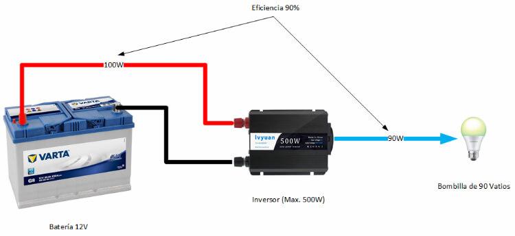 ejemplo eficiencia inversor de corriente